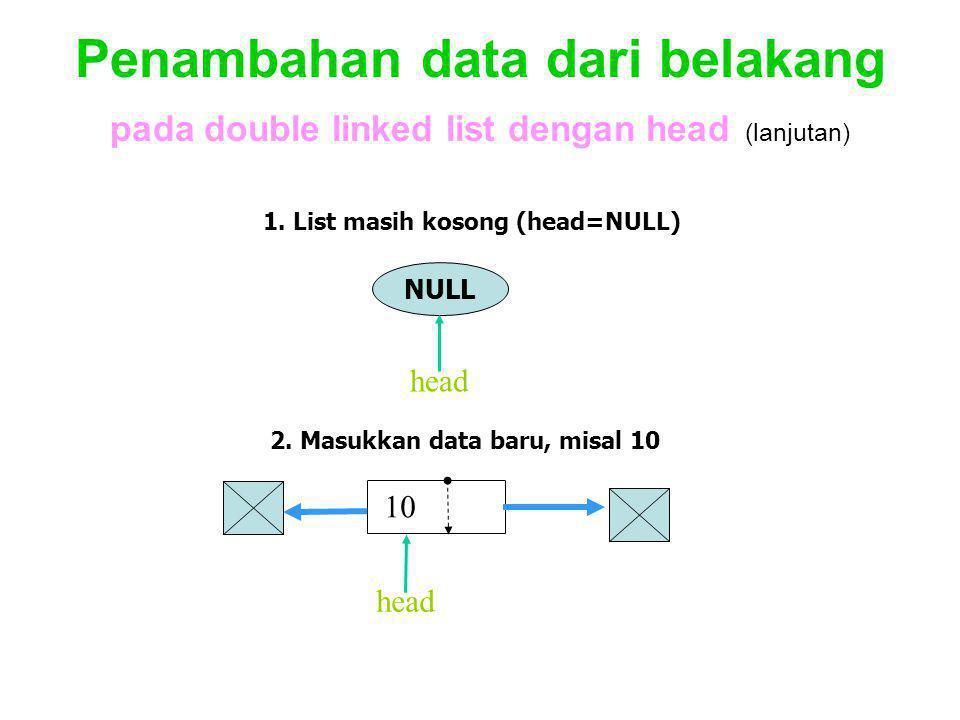 Penambahan data dari belakang pada double linked list dengan head (lanjutan) NULL head 1. List masih kosong (head=NULL) 2. Masukkan data baru, misal 1