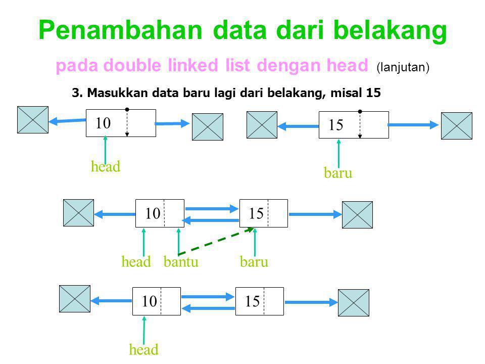 Penambahan data dari belakang pada double linked list dengan head (lanjutan) 3. Masukkan data baru lagi dari belakang, misal 15 10 head 15 baru 10 15