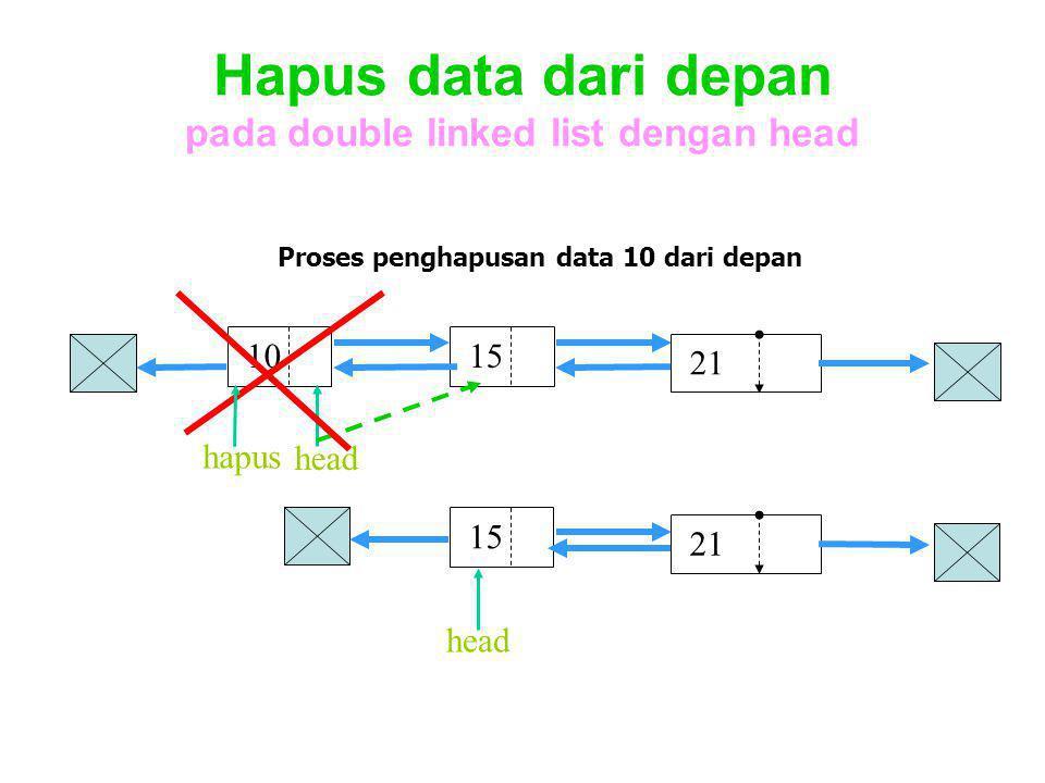 Hapus data dari depan pada double linked list dengan head 10 15 head 21 15 head 21 Proses penghapusan data 10 dari depan hapus