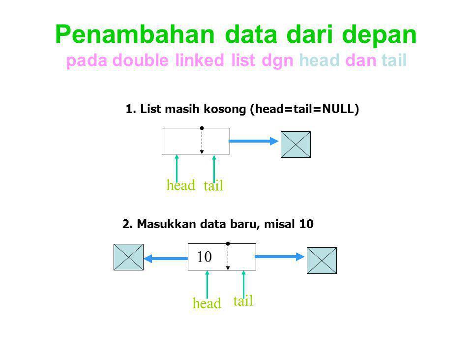 Penambahan data dari depan pada double linked list dgn head dan tail tail 1. List masih kosong (head=tail=NULL) 2. Masukkan data baru, misal 10 10 hea