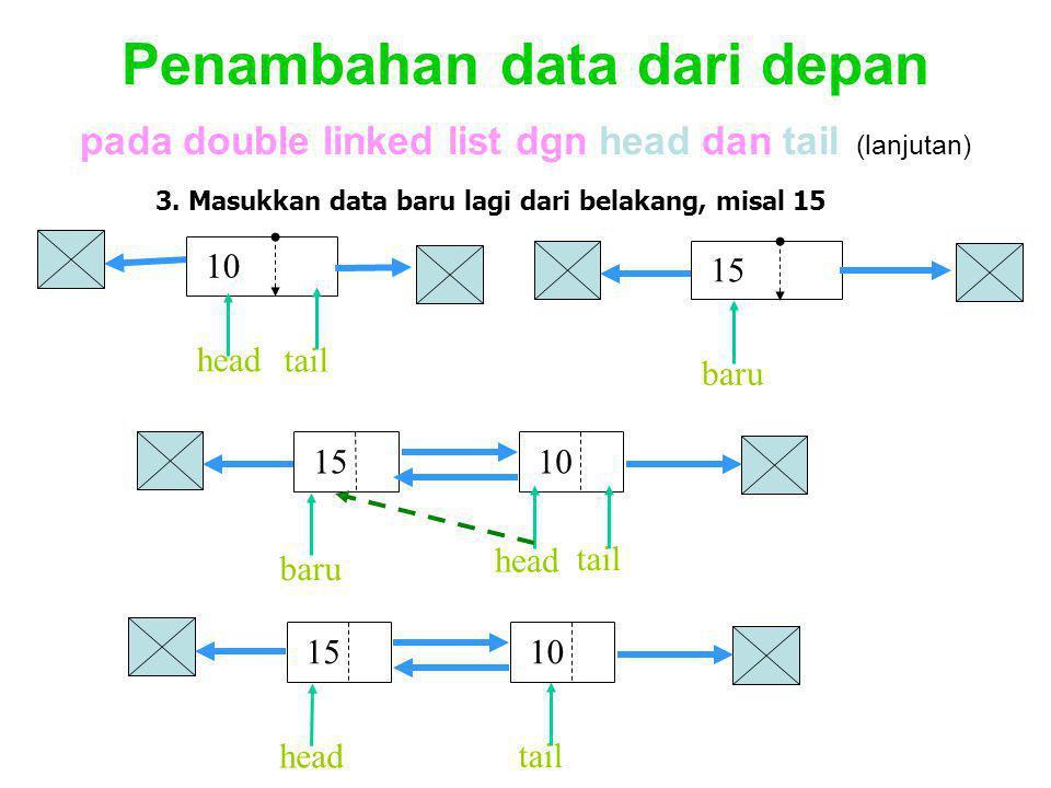 Penambahan data dari depan pada double linked list dgn head dan tail (lanjutan) 3. Masukkan data baru lagi dari belakang, misal 15 10 head 15 baru 15