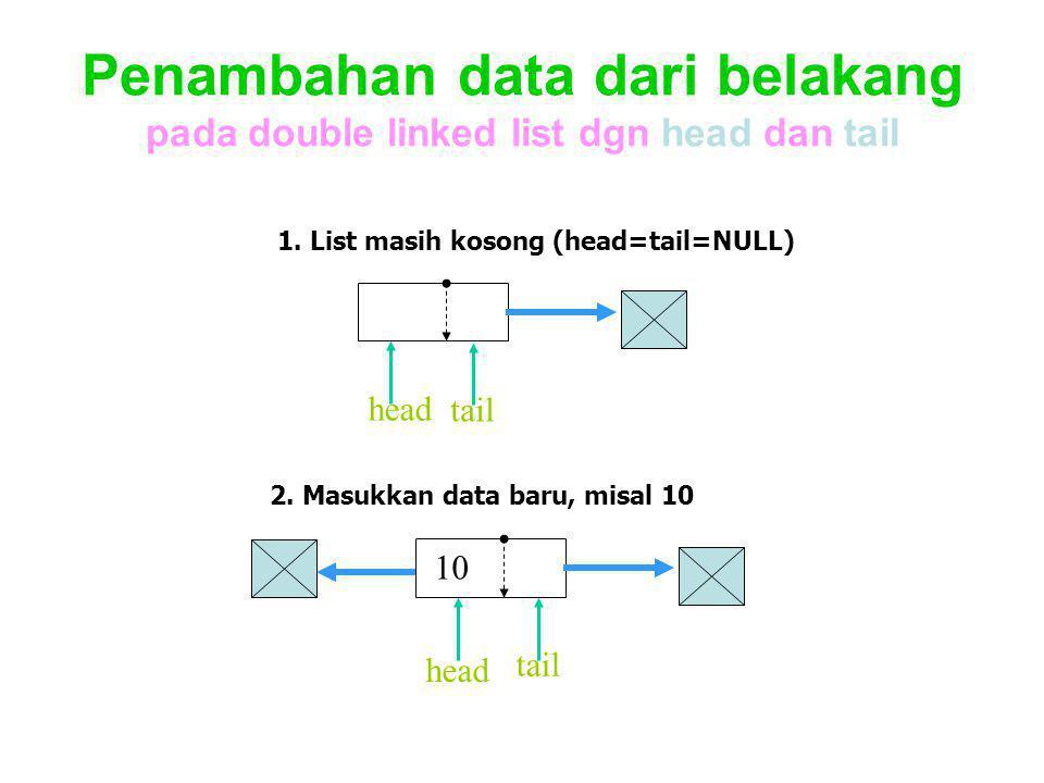 Penambahan data dari belakang pada double linked list dgn head dan tail tail 1. List masih kosong (head=tail=NULL) 2. Masukkan data baru, misal 10 10