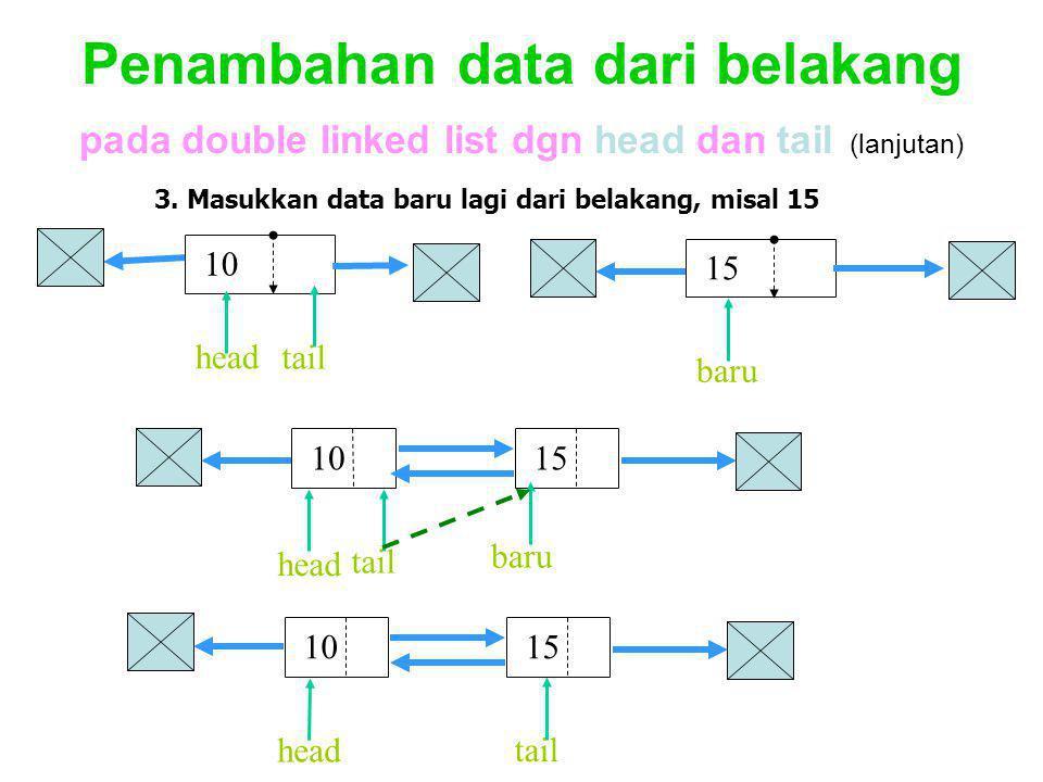 Penambahan data dari belakang pada double linked list dgn head dan tail (lanjutan) 3. Masukkan data baru lagi dari belakang, misal 15 10 head 15 baru