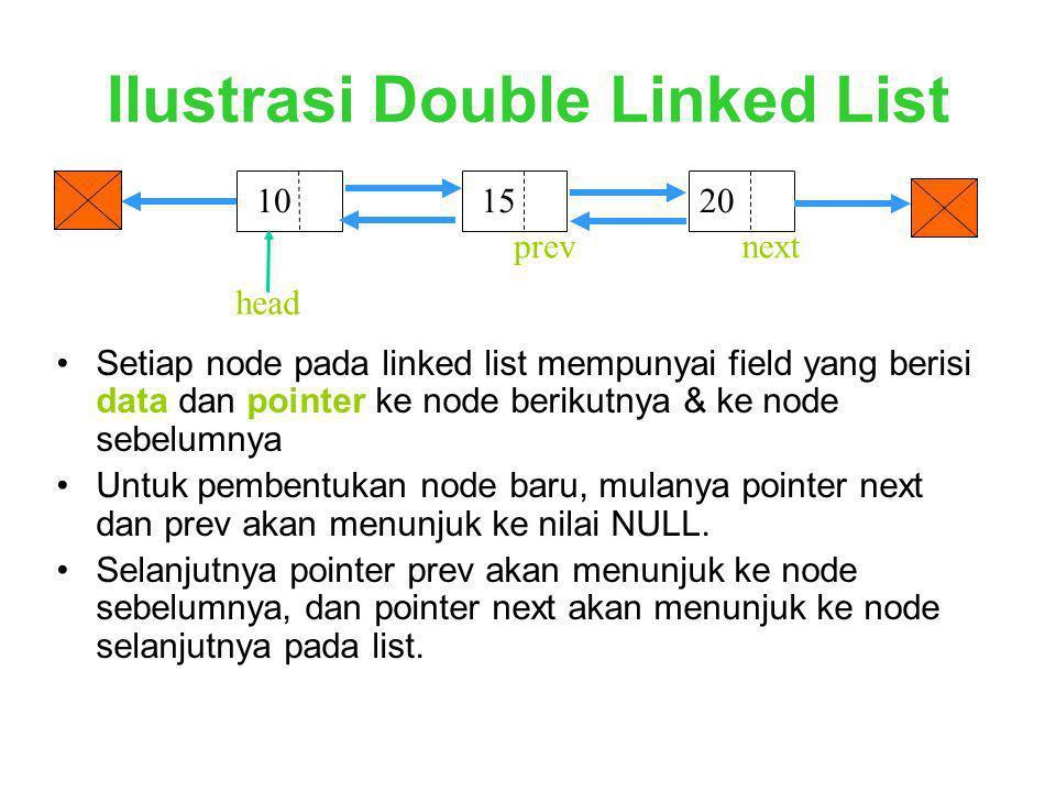 Ilustrasi Double Linked List Setiap node pada linked list mempunyai field yang berisi data dan pointer ke node berikutnya & ke node sebelumnya Untuk p
