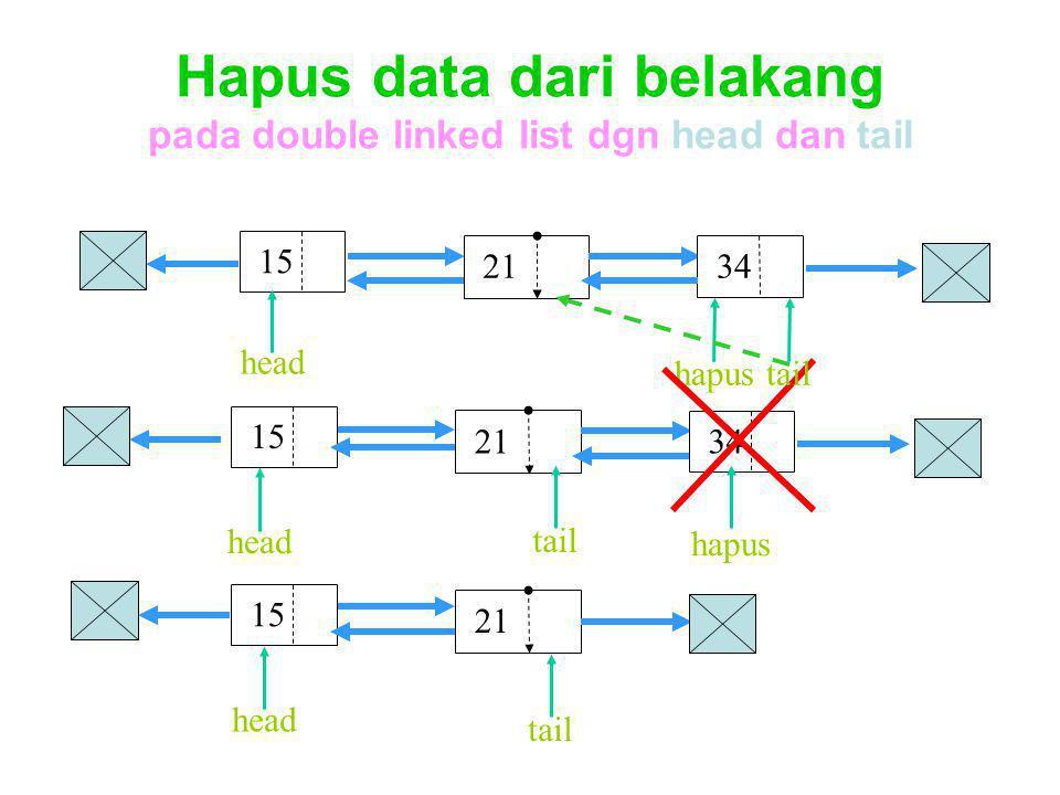 Hapus data dari belakang pada double linked list dgn head dan tail 15 head 21 34 15 head 21 34 hapus 15 head 21 hapus tail