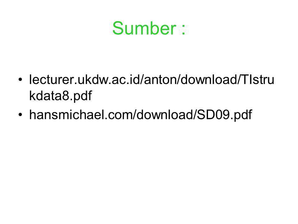 Sumber : lecturer.ukdw.ac.id/anton/download/TIstru kdata8.pdf hansmichael.com/download/SD09.pdf