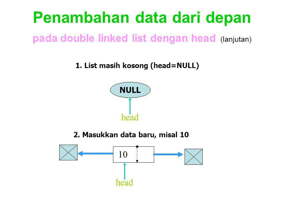 Penambahan data dari depan pada double linked list dengan head (lanjutan) 1. List masih kosong (head=NULL) 2. Masukkan data baru, misal 10 10 head NUL