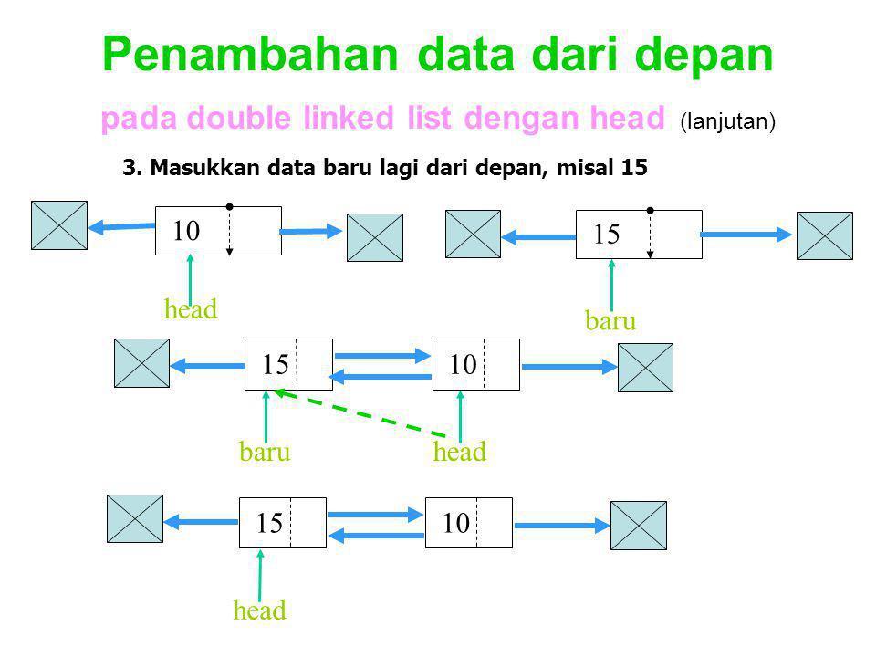 Penambahan data dari depan pada double linked list dengan head (lanjutan) 15 10 headbaru 15 10 head 3. Masukkan data baru lagi dari depan, misal 15 10