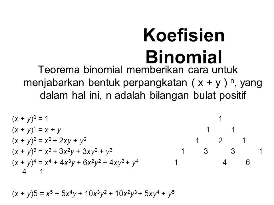 Teorema binomial memberikan cara untuk menjabarkan bentuk perpangkatan ( x + y ) n, yang dalam hal ini, n adalah bilangan bulat positif (x + y) 0 = 1