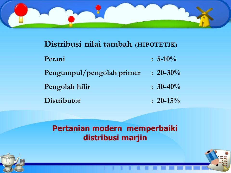 Distribusi nilai tambah (HIPOTETIK) Petani:5-10% Pengumpul/pengolah primer:20-30% Pengolah hilir:30-40% Distributor:20-15% Pertanian modern memperbaik