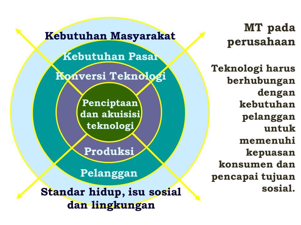 MT pada perusahaan Teknologi harus berhubungan dengan kebutuhan pelanggan untuk memenuhi kepuasan konsumen dan pencapai tujuan sosial. Kebutuhan Masya