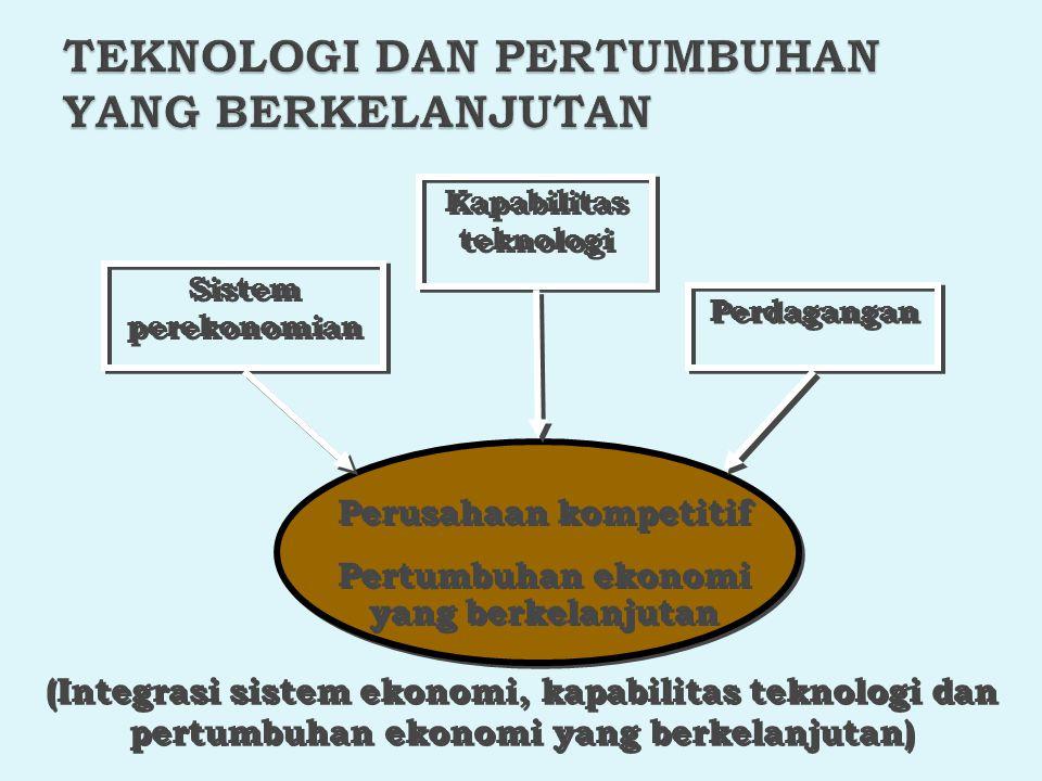Kapabilitas teknologi Sistem perekonomian Perdagangan Perusahaan kompetitif Pertumbuhan ekonomi yang berkelanjutan Perusahaan kompetitif Pertumbuhan e