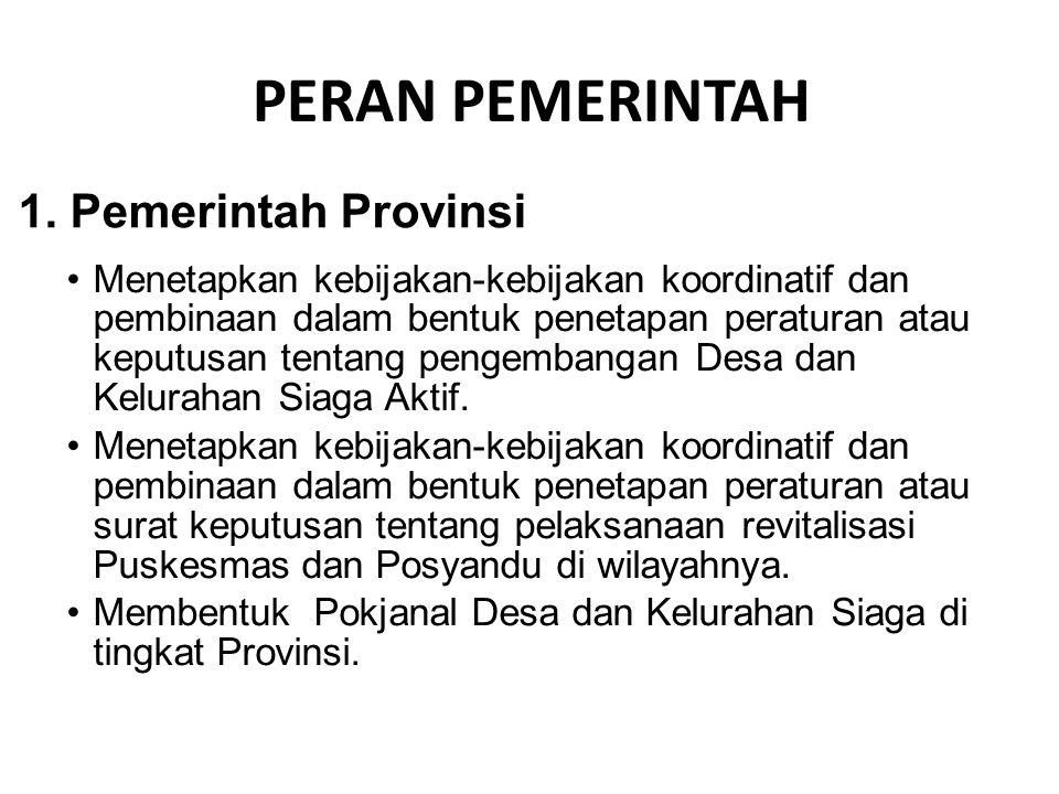 PERAN PEMERINTAH 1. Pemerintah Provinsi Menetapkan kebijakan-kebijakan koordinatif dan pembinaan dalam bentuk penetapan peraturan atau keputusan tenta