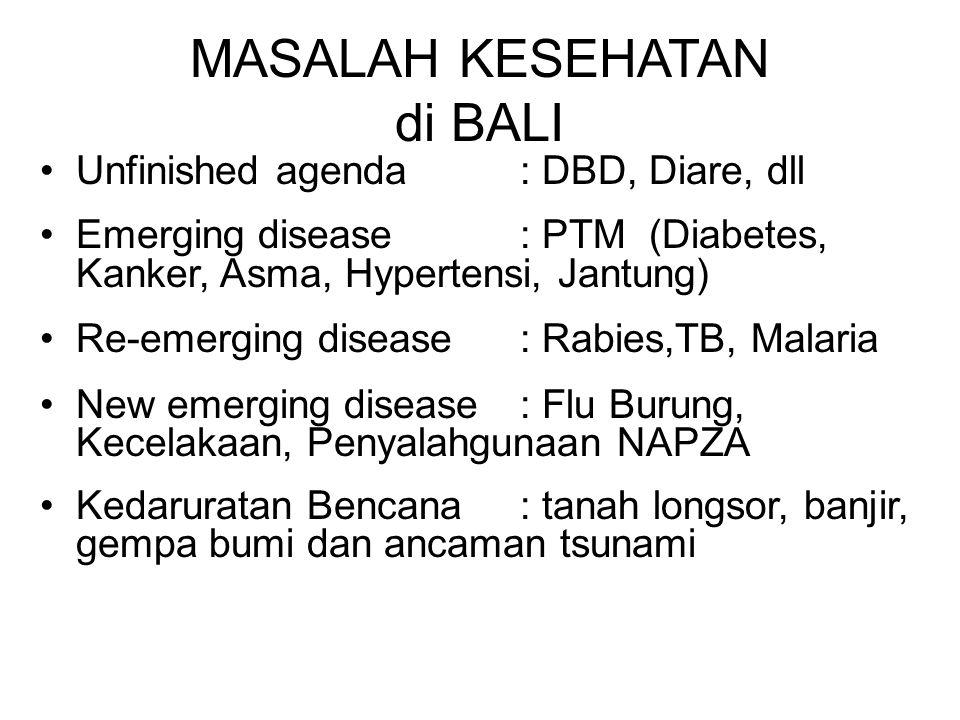 MASALAH KESEHATAN di BALI Unfinished agenda: DBD, Diare, dll Emerging disease: PTM (Diabetes, Kanker, Asma, Hypertensi, Jantung) Re-emerging disease: