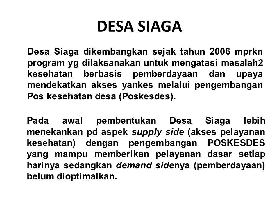 DESA SIAGA Desa Siaga dikembangkan sejak tahun 2006 mprkn program yg dilaksanakan untuk mengatasi masalah2 kesehatan berbasis pemberdayaan dan upaya m
