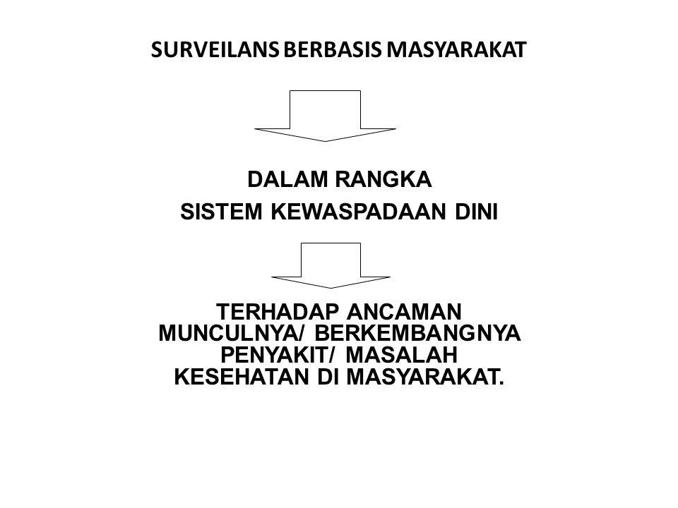 A.PENGUMPULAN DATA (LAP.MASY & KUNJUNGAN PASIEN) B.PENGOLAHAN DATA C.ANALISIS SEDERHANA (PWS)  MENGET BESARAN MASALAH/ FAKTOR RISIKO, TEMPAT, ORG YG TERKENA).