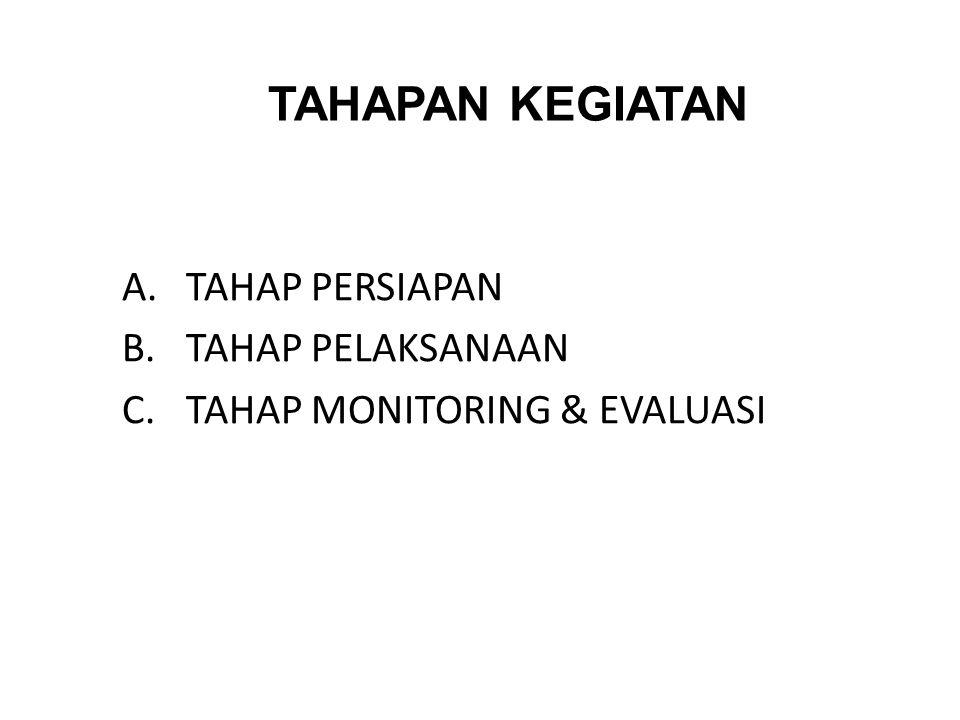 A.TAHAP PERSIAPAN B.TAHAP PELAKSANAAN C.TAHAP MONITORING & EVALUASI TAHAPAN KEGIATAN
