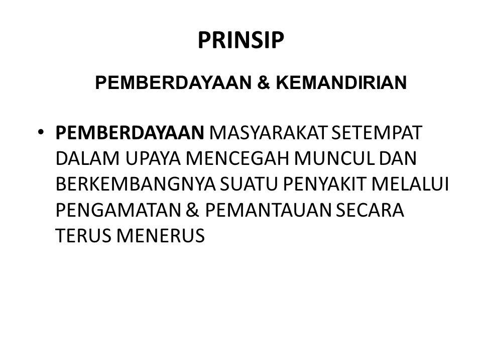 PRINSIP KEMANDIRIAN MASYARAKAT MENGUPAYAKAN PENCEGAHAN & PENANGGULANGAN SEC.