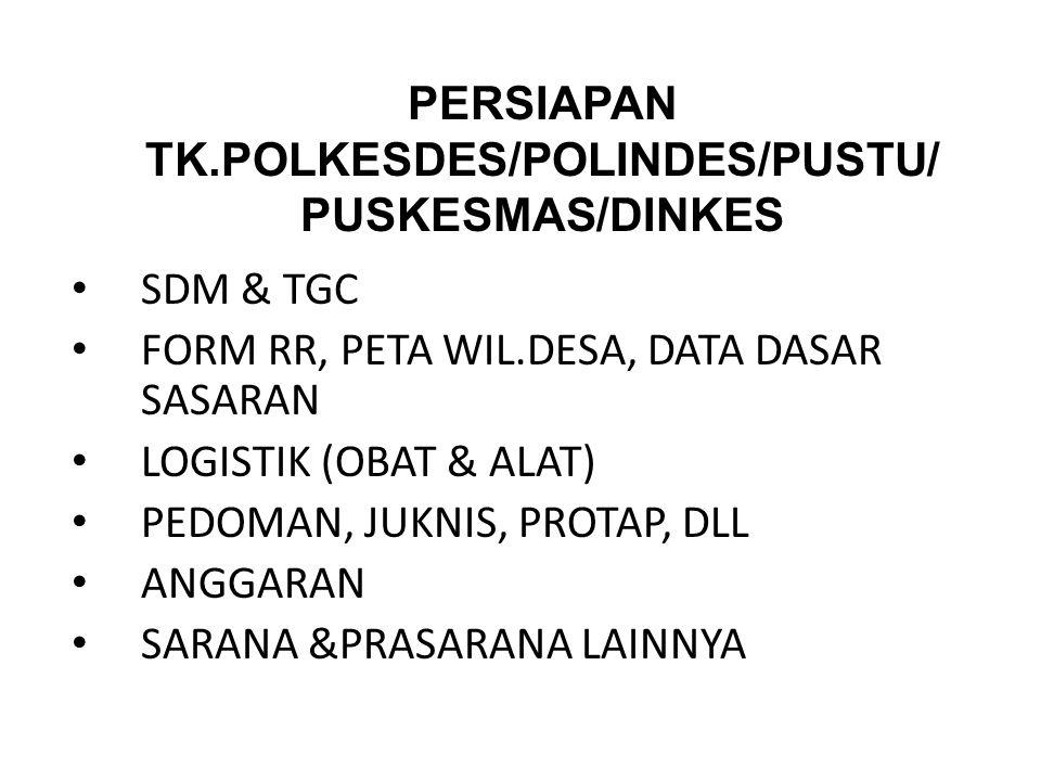 SDM & TGC FORM RR, PETA WIL.DESA, DATA DASAR SASARAN LOGISTIK (OBAT & ALAT) PEDOMAN, JUKNIS, PROTAP, DLL ANGGARAN SARANA &PRASARANA LAINNYA PERSIAPAN TK.POLKESDES/POLINDES/PUSTU/ PUSKESMAS/DINKES