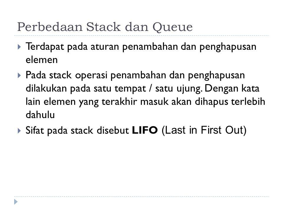 Perbedaan Stack dan Queue  Terdapat pada aturan penambahan dan penghapusan elemen  Pada stack operasi penambahan dan penghapusan dilakukan pada satu