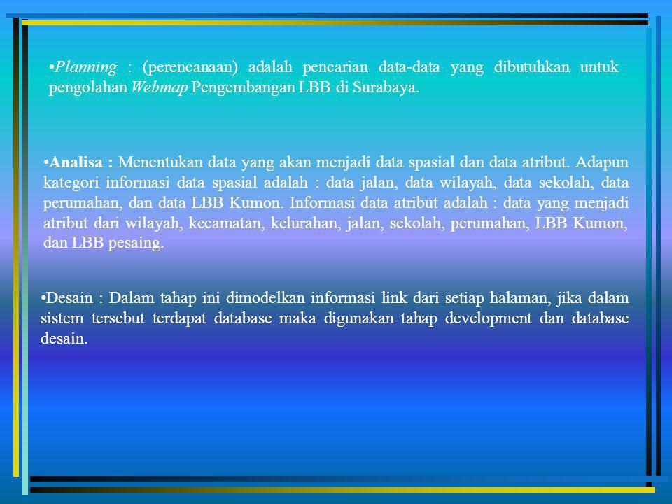 Adapun layer yang dibutuhkan untuk membangun Webmap Pengembangan LBB di Surabaya ini adalah : Layer Wilayah Layer Kecamatan Layer Kelurahan Layer Jala