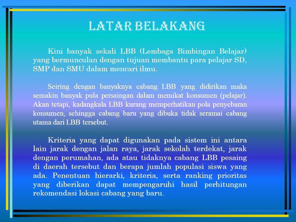 Latar belakang Kini banyak sekali LBB (Lembaga Bimbingan Belajar) yang bermunculan dengan tujuan membantu para pelajar SD, SMP dan SMU dalam mencari ilmu.