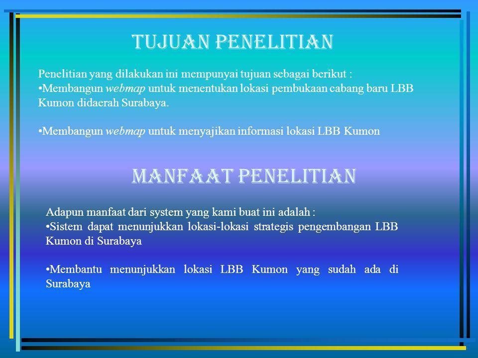 Penelitian yang dilakukan ini mempunyai tujuan sebagai berikut : Membangun webmap untuk menentukan lokasi pembukaan cabang baru LBB Kumon didaerah Surabaya.