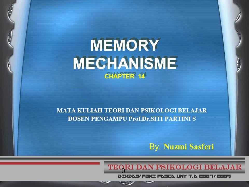 MEMORY MECHANISME CHAPTER 14 MATA KULIAH TEORI DAN PSIKOLOGI BELAJAR DOSEN PENGAMPU Prof.Dr.SITI PARTINI S By.