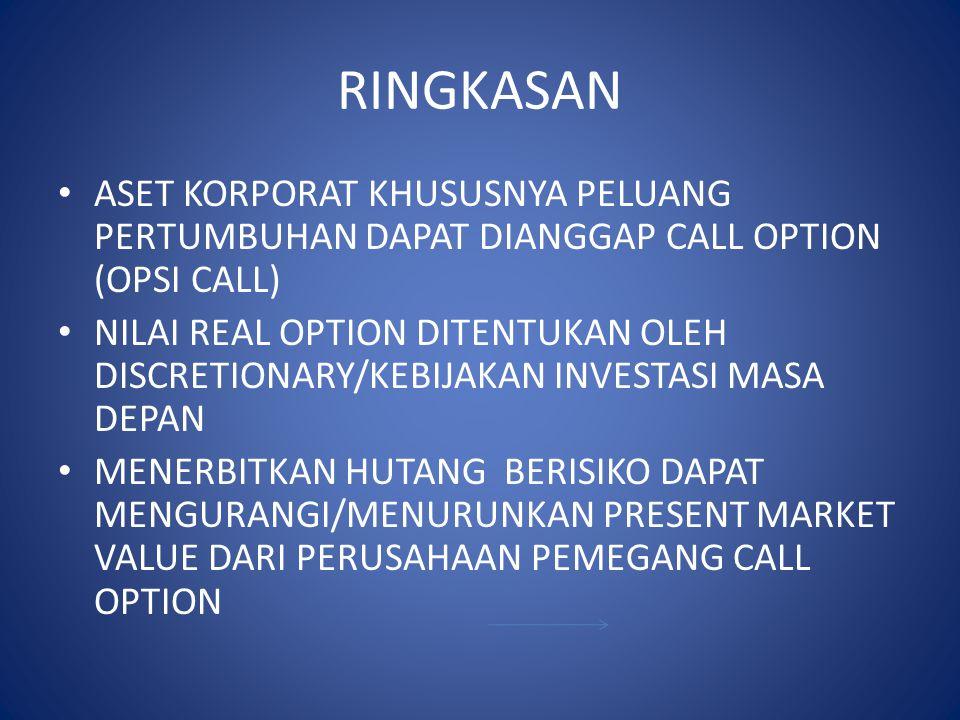 RINGKASAN ASET KORPORAT KHUSUSNYA PELUANG PERTUMBUHAN DAPAT DIANGGAP CALL OPTION (OPSI CALL) NILAI REAL OPTION DITENTUKAN OLEH DISCRETIONARY/KEBIJAKAN