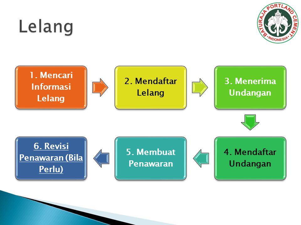 1. Mencari Informasi Lelang 2. Mendaftar Lelang 3. Menerima Undangan 4. Mendaftar Undangan 5. Membuat Penawaran 6. Revisi Penawaran (Bila Perlu)