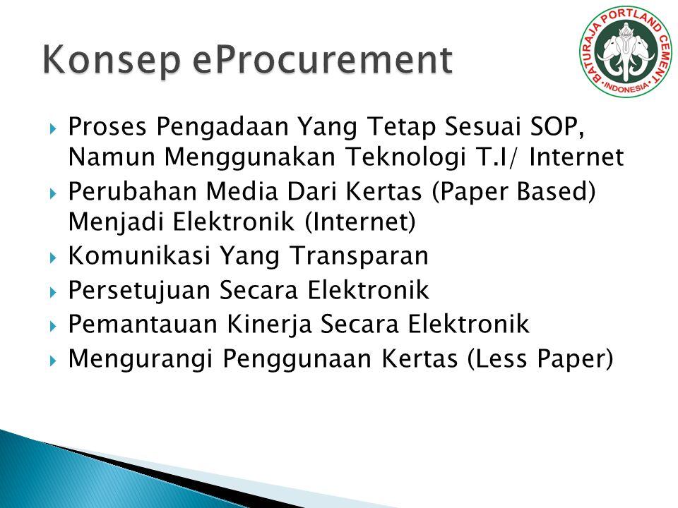  Proses Pengadaan Yang Tetap Sesuai SOP, Namun Menggunakan Teknologi T.I/ Internet  Perubahan Media Dari Kertas (Paper Based) Menjadi Elektronik (In