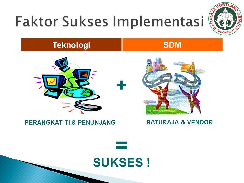 Faktor Sukses Implementasi SUKSES ! + = BATURAJA & VENDOR TeknologiSDM PERANGKAT TI & PENUNJANG