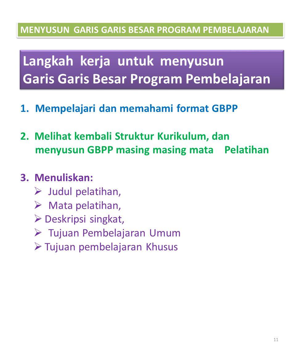 MENYUSUN GARIS GARIS BESAR PROGRAM PEMBELAJARAN 1.Mempelajari dan memahami format GBPP 2. Melihat kembali Struktur Kurikulum, dan menyusun GBPP masing
