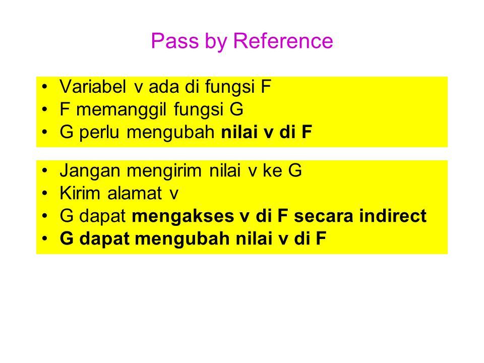 Pass by Reference Variabel v ada di fungsi F F memanggil fungsi G G perlu mengubah nilai v di F Jangan mengirim nilai v ke G Kirim alamat v G dapat me