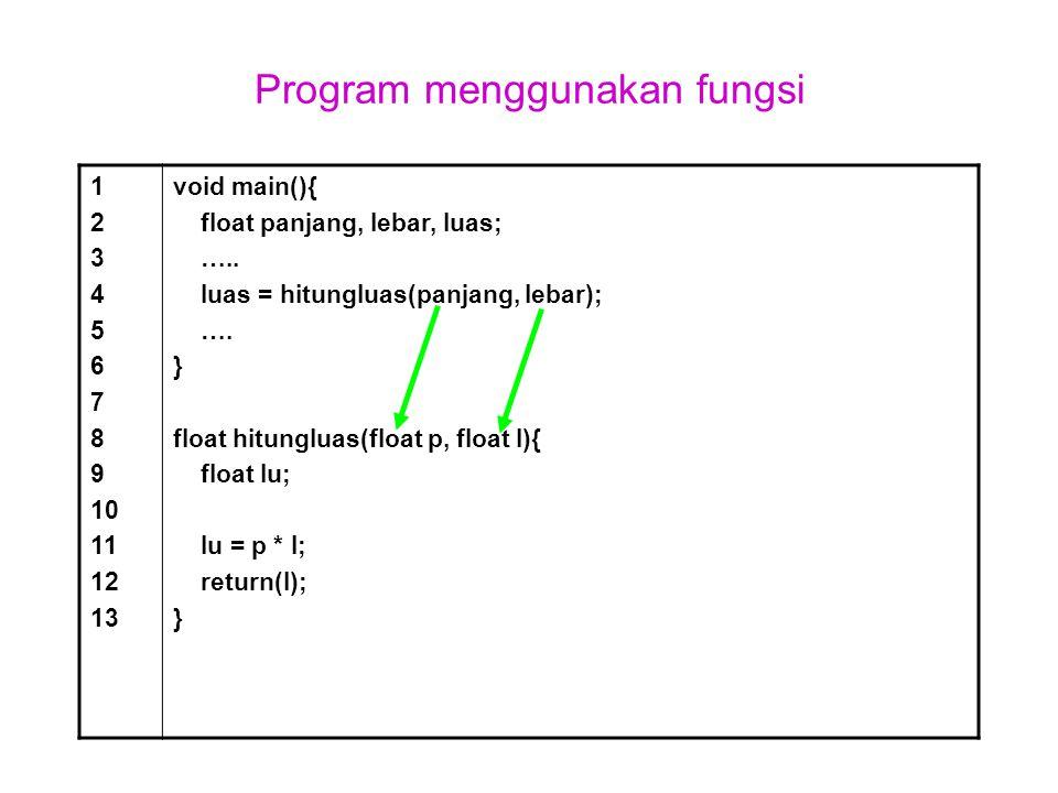 Program menggunakan fungsi 1 2 3 4 5 6 7 8 9 10 11 12 13 void main(){ float panjang, lebar, luas; ….. luas = hitungluas(panjang, lebar); …. } float hi