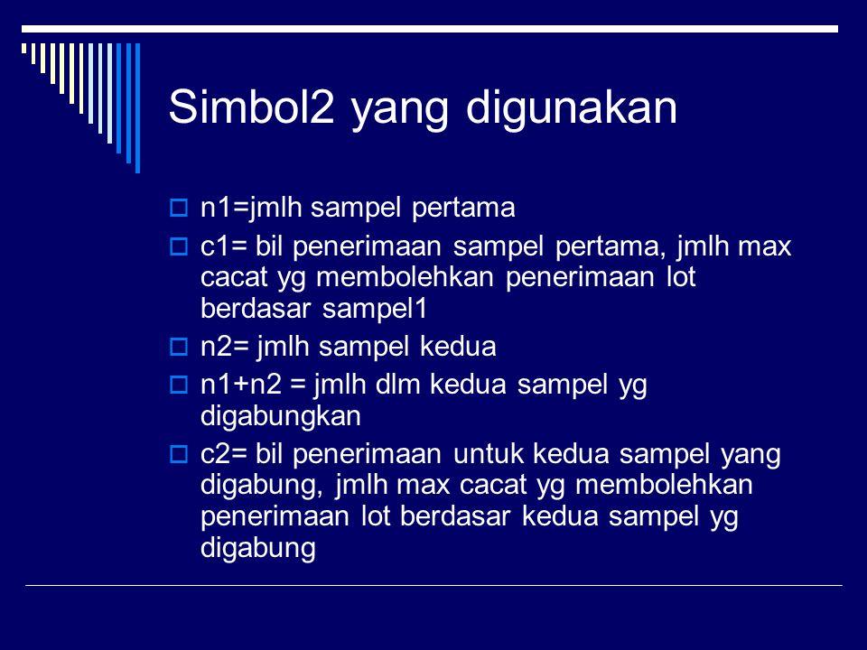 Simbol2 yang digunakan  n1=jmlh sampel pertama  c1= bil penerimaan sampel pertama, jmlh max cacat yg membolehkan penerimaan lot berdasar sampel1  n