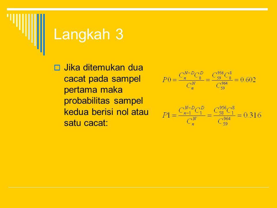 Langkah 3  Jika ditemukan dua cacat pada sampel pertama maka probabilitas sampel kedua berisi nol atau satu cacat: