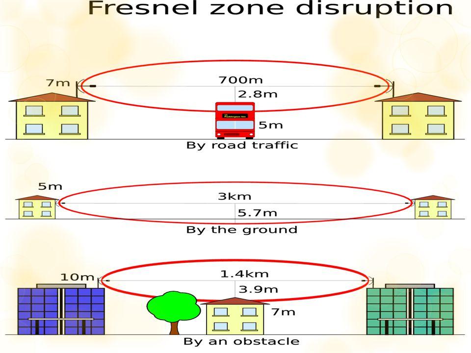 Instruksi Download Radio Mobile dan Install Download Map (bisa juga menggunakan Google Earth) Petunjuk Instalasi disediakan di halaman download Tentukan berapa node yang akan dibuat Lakukan simulasi