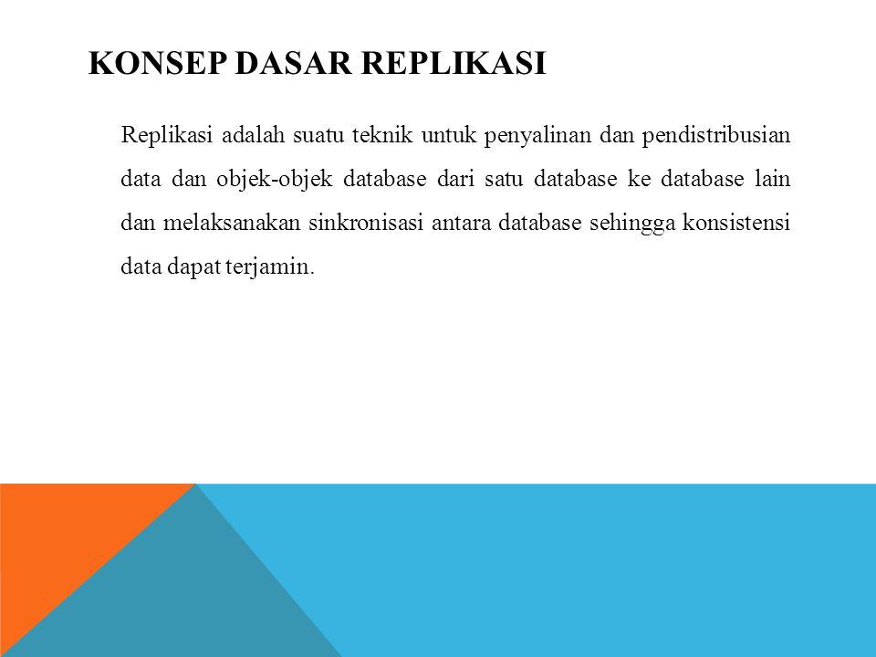 KONSEP DASAR REPLIKASI Replikasi adalah suatu teknik untuk penyalinan dan pendistribusian data dan objek-objek database dari satu database ke database lain dan melaksanakan sinkronisasi antara database sehingga konsistensi data dapat terjamin.