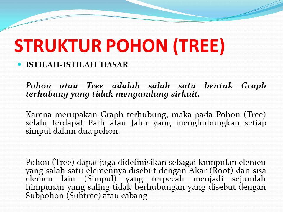 STRUKTUR POHON (TREE) ISTILAH-ISTILAH DASAR Pohon atau Tree adalah salah satu bentuk Graph terhubung yang tidak mengandung sirkuit. Karena merupakan G