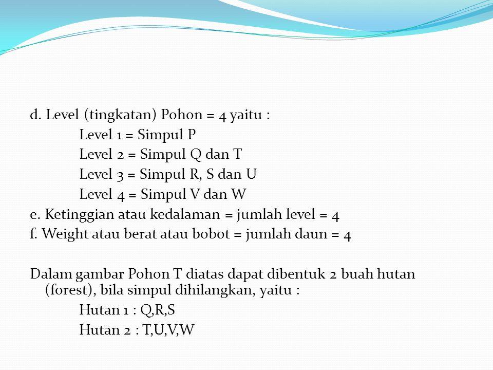 d. Level (tingkatan) Pohon = 4 yaitu : Level 1 = Simpul P Level 2 = Simpul Q dan T Level 3 = Simpul R, S dan U Level 4 = Simpul V dan W e. Ketinggian
