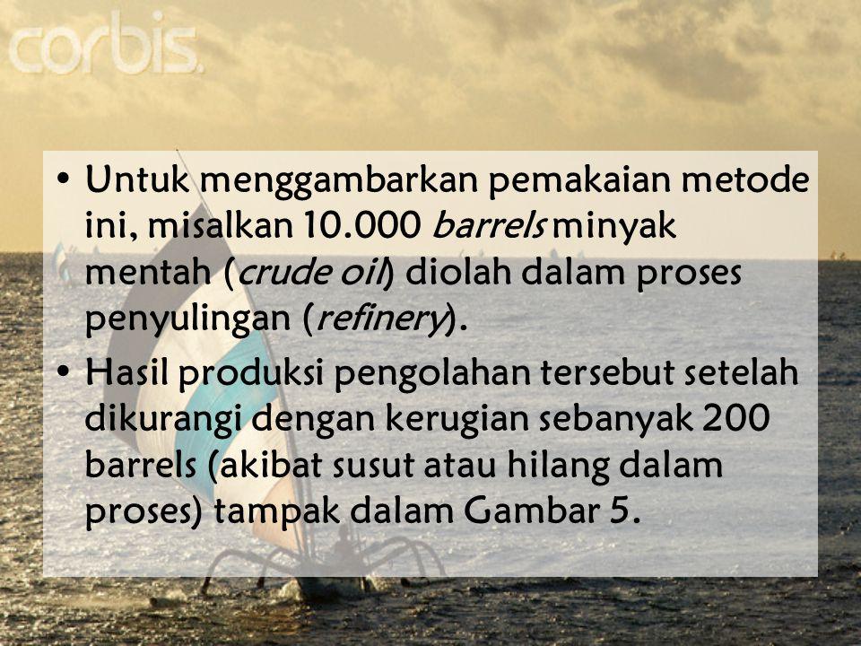 Untuk menggambarkan pemakaian metode ini, misalkan 10.000 barrels minyak mentah (crude oil) diolah dalam proses penyulingan (refinery). Hasil produksi
