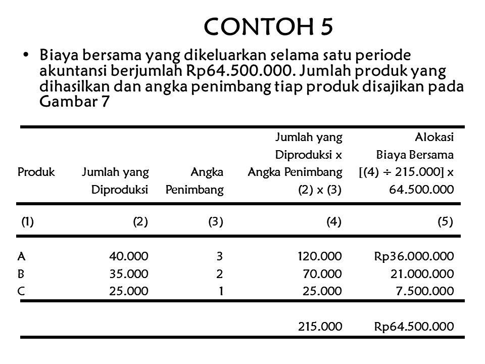 CONTOH 5 Biaya bersama yang dikeluarkan selama satu periode akuntansi berjumlah Rp64.500.000. Jumlah produk yang dihasilkan dan angka penimbang tiap p