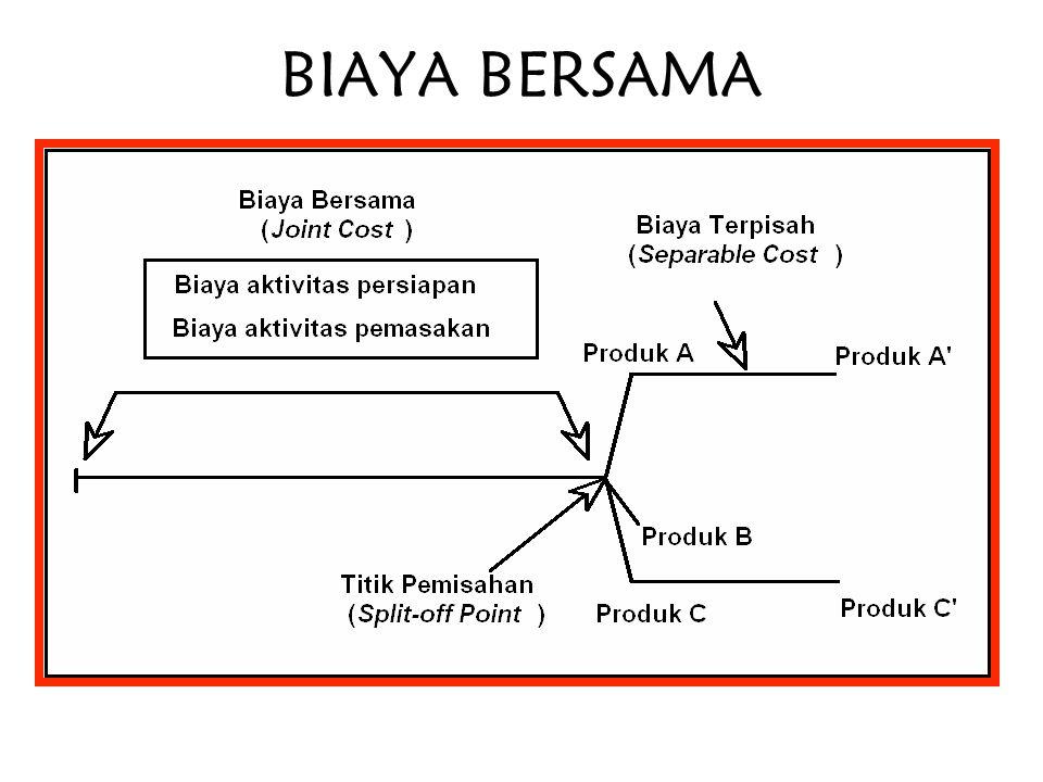 BIAYA BERSAMA