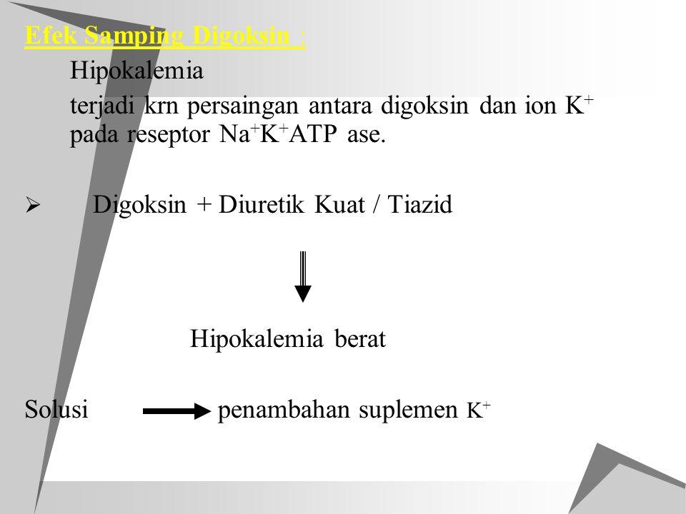 Efek Samping Digoksin : 1. Hipokalemia terjadi krn persaingan antara digoksin dan ion K + pada reseptor Na + K + ATP ase.  Digoksin + Diuretik Kuat /