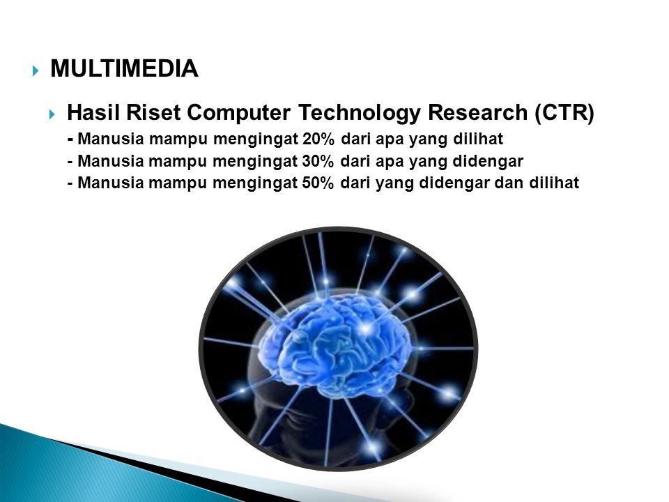  MULTIMEDIA  Hasil Riset Computer Technology Research (CTR) - Manusia mampu mengingat 20% dari apa yang dilihat - Manusia mampu mengingat 30% dari a