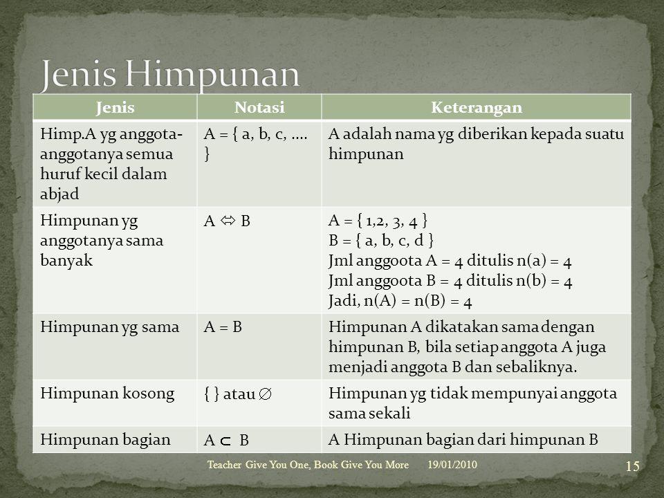 19/01/2010 15 Teacher Give You One, Book Give You More JenisNotasiKeterangan Himp.A yg anggota- anggotanya semua huruf kecil dalam abjad A = { a, b, c,....