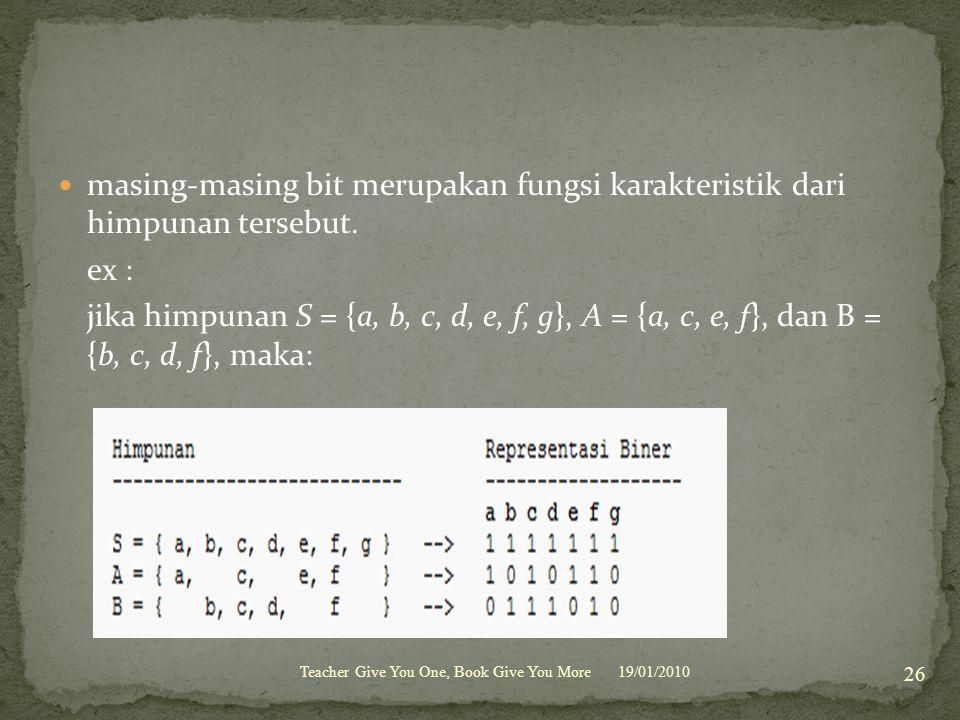 masing-masing bit merupakan fungsi karakteristik dari himpunan tersebut. ex : jika himpunan S = {a, b, c, d, e, f, g}, A = {a, c, e, f}, dan B = {b, c