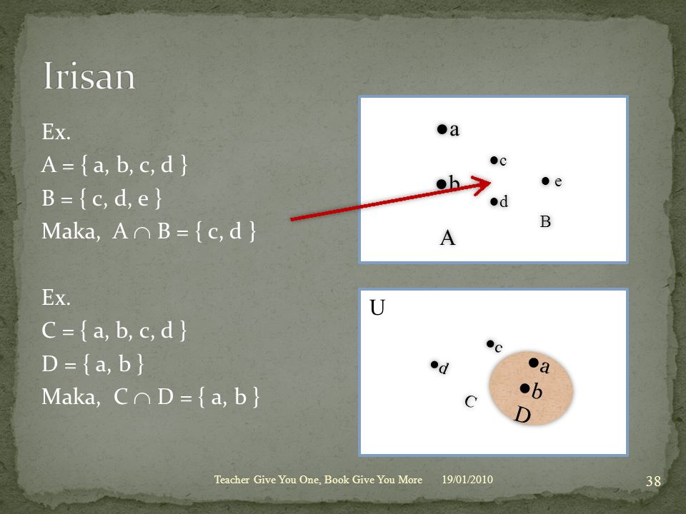 Ex. A = { a, b, c, d } B = { c, d, e } Maka, A  B = { c, d } Ex. C = { a, b, c, d } D = { a, b } Maka, C  D = { a, b } 19/01/2010Teacher Give You On