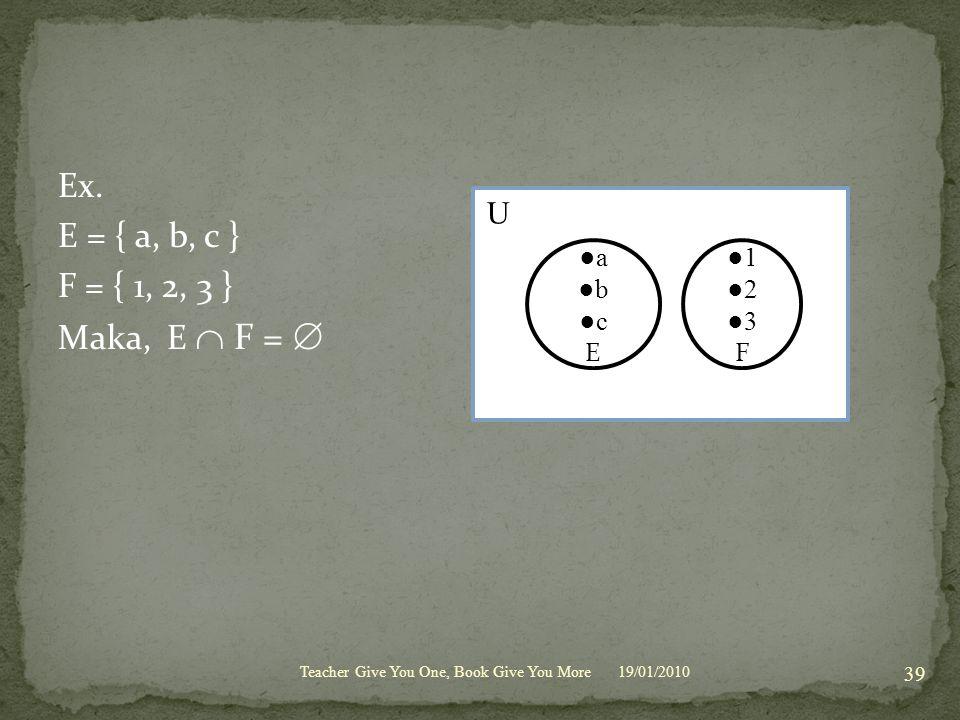 Ex. E = { a, b, c } F = { 1, 2, 3 } Maka, E  F =  19/01/2010Teacher Give You One, Book Give You More 39 ●1 ●2 ●3 F U ●a ●b ●c E